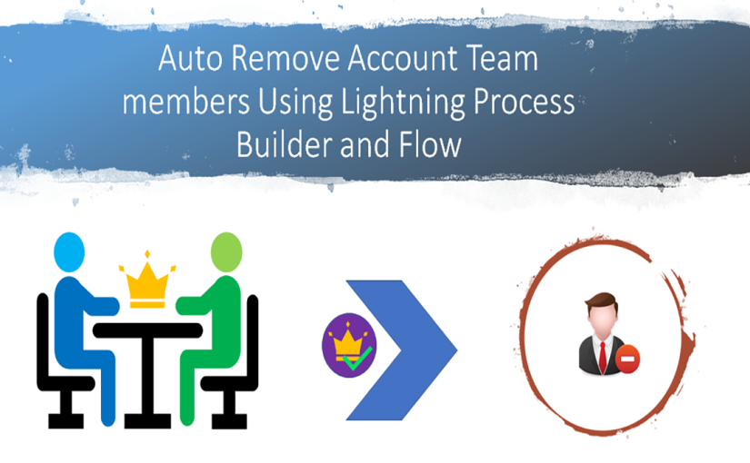 Auto Remove Account Team members Using Lightning Process Builder and Flow